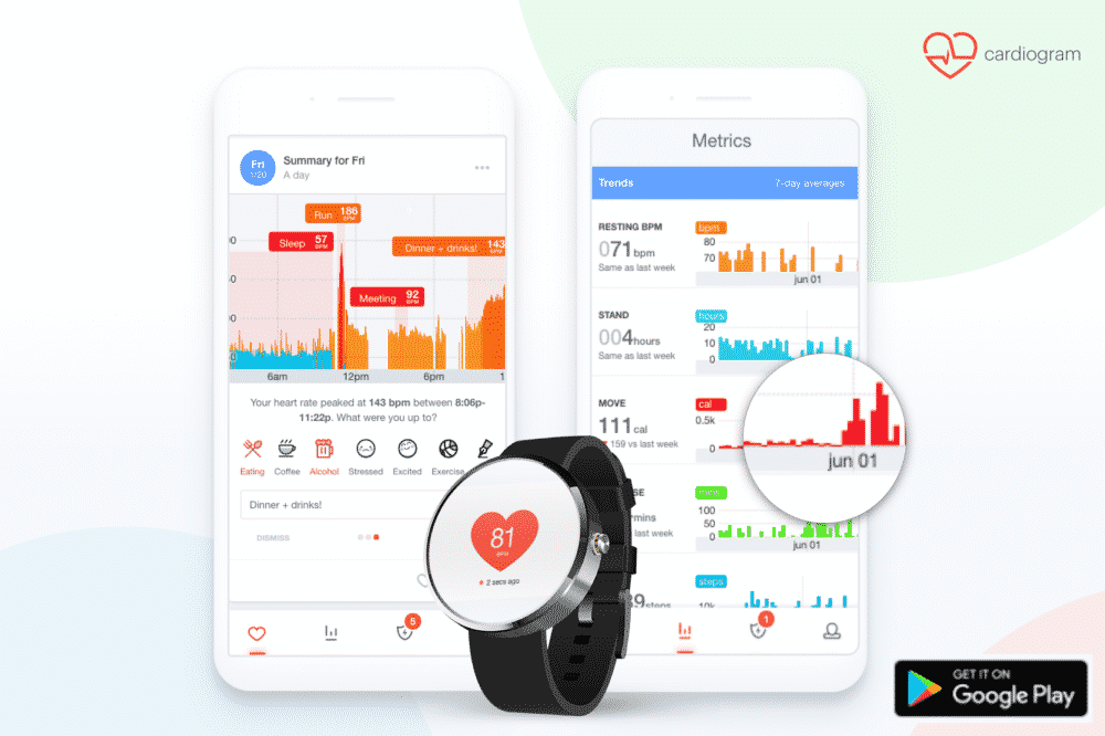 Can a Smartwatch detect a Heart Attack or Cardiac Arrest